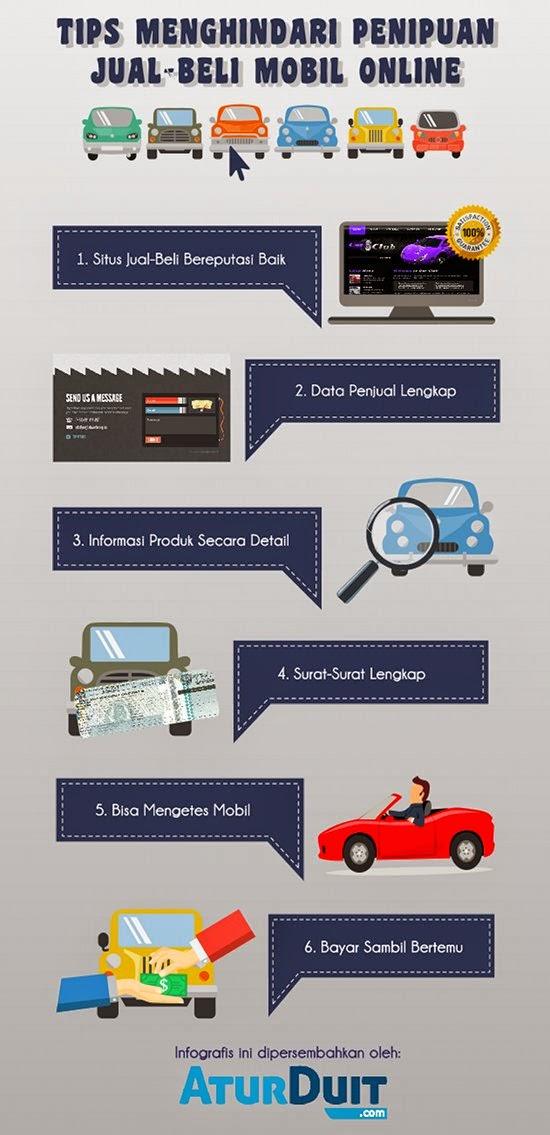 Tips Beli Mobil Lewat Internet