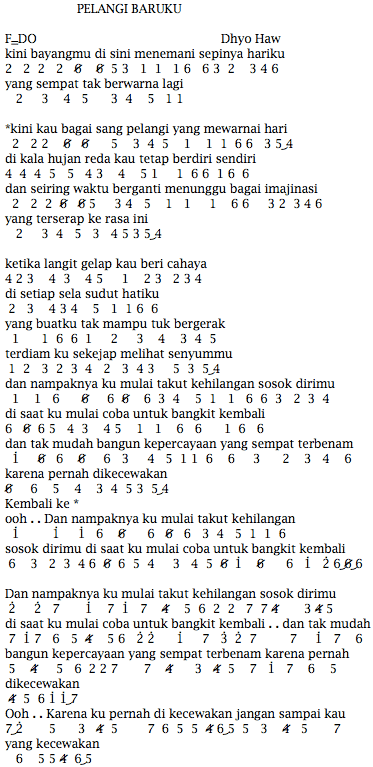 Not Angka Pianika Lagu Dhyo Haw - Pelangi Baruku