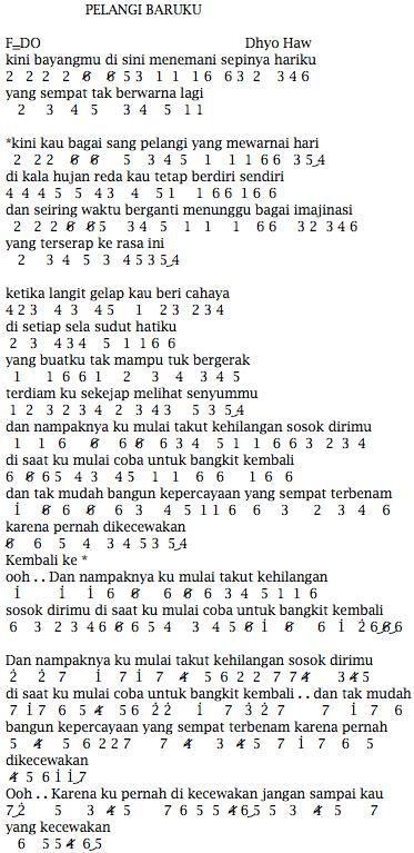 Kunci Gitar Pelangi Baruku : kunci, gitar, pelangi, baruku, Lirik, Arsia