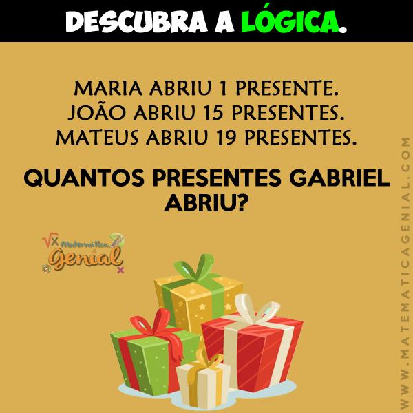 Descubra a lógica - Quantos presentes Gabriel abriu?