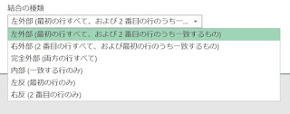 Power Query の結合の種類