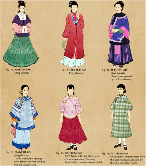 Candice Li: 6/22/2014 Qi Pao, the Chinese traditional costume