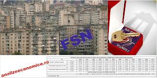Cea mai mare țeapă din istoria României - vânzarea apartamentelor către chiriași în 1990