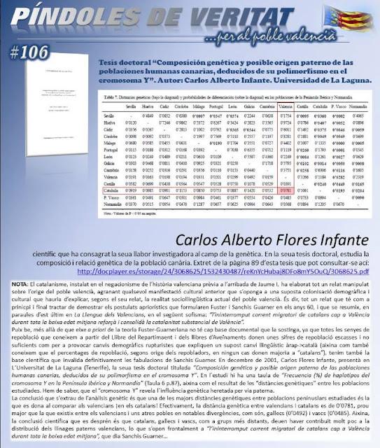 píndoles de veritat, Carlos Alberto Flores Infante