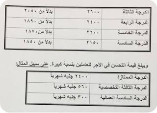 اجور المعلمين فى يوليو 2019