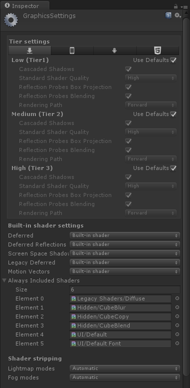 Unity Graphics Settings,預設有 6 項 Shaders 被加入