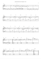 Your lips are movin piano sheet music free