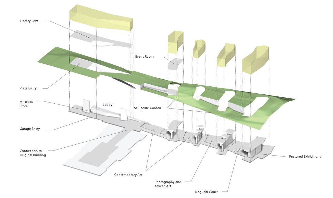 The Curious Case of the Architectural Diagram   Contesting Architecture