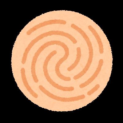 指紋のマーク