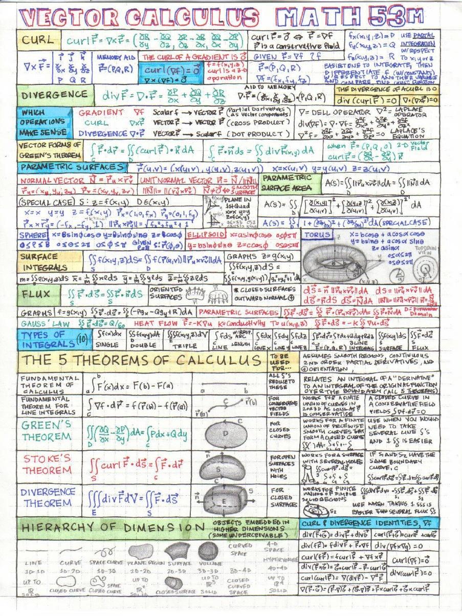 Book: Vector Calculus (Corral)
