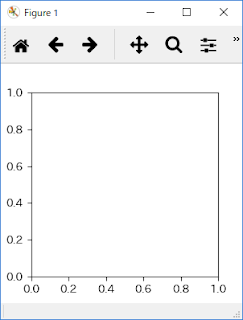 figure>axes(1個追加)
