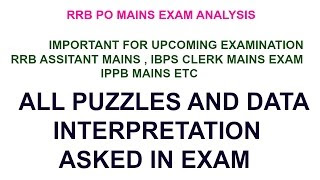 DATA INTERPRETATION:- ASKED IN PREVIOUS VARIOUS BANK EXAM QUESTIONS WITH ANSWER