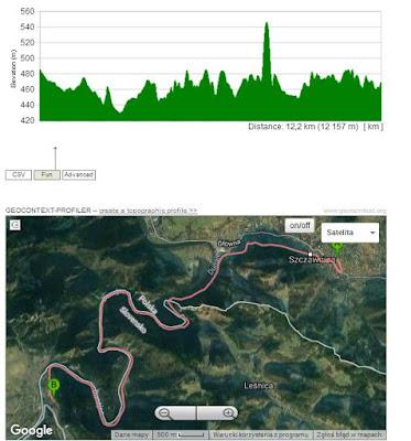 mapa ścieki rowerowej do Czerwonego Klasztoru