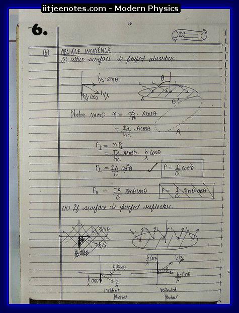 Modern Physics 6