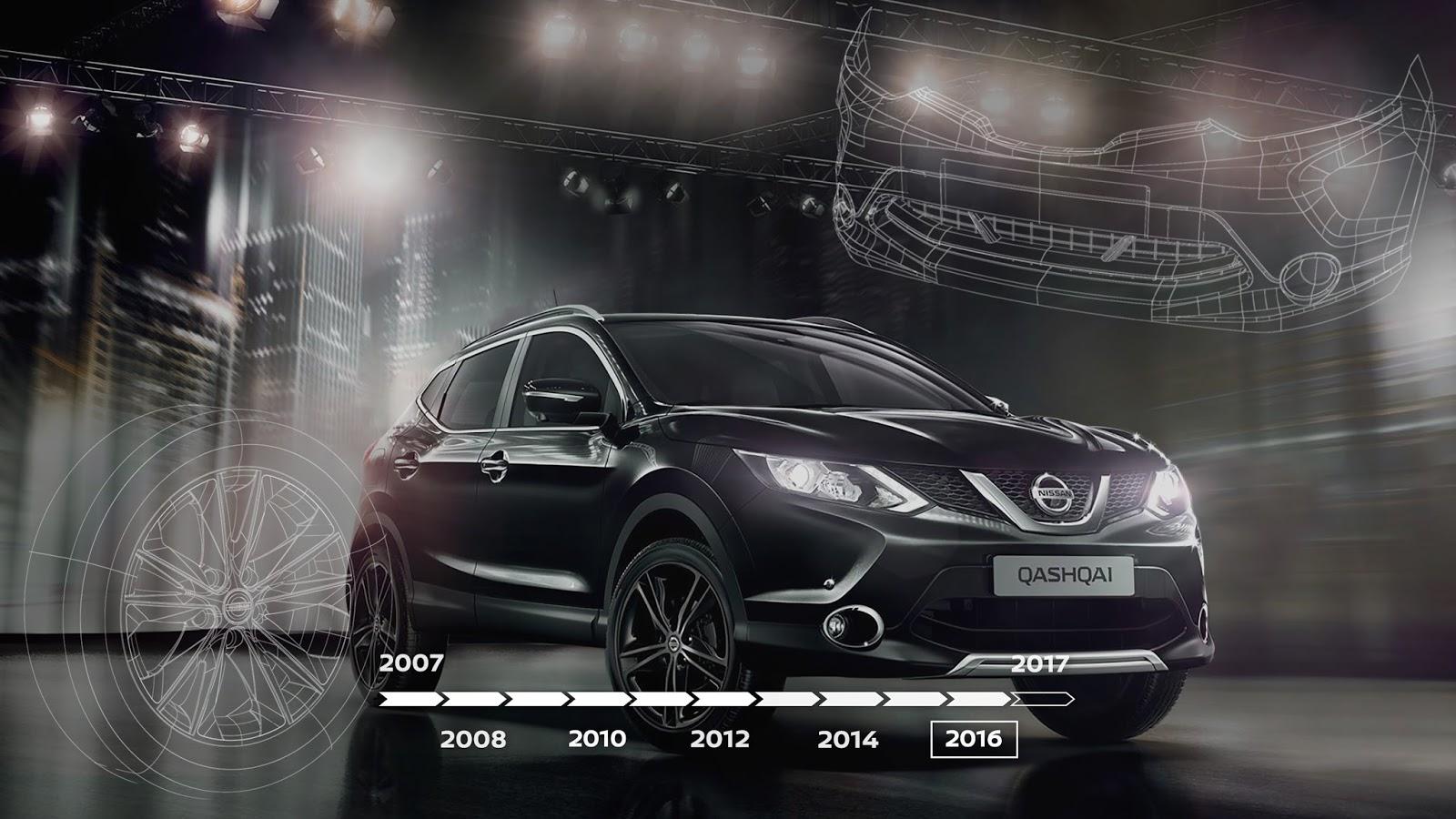 Nissan QASHQAI : το Αυθεντικό Crossover γιορτάζει 10 χρόνια με ένα συναρπαστικό video