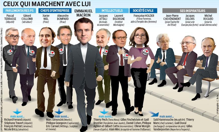 """Résultat de recherche d'images pour """"déclarations blessantes de Macron"""""""