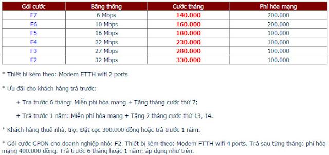 Đăng Ký Internet FPT Phường Tân Phú 1