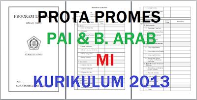 Prota Promes Akidah Akhlak MI Kurikulum 2013