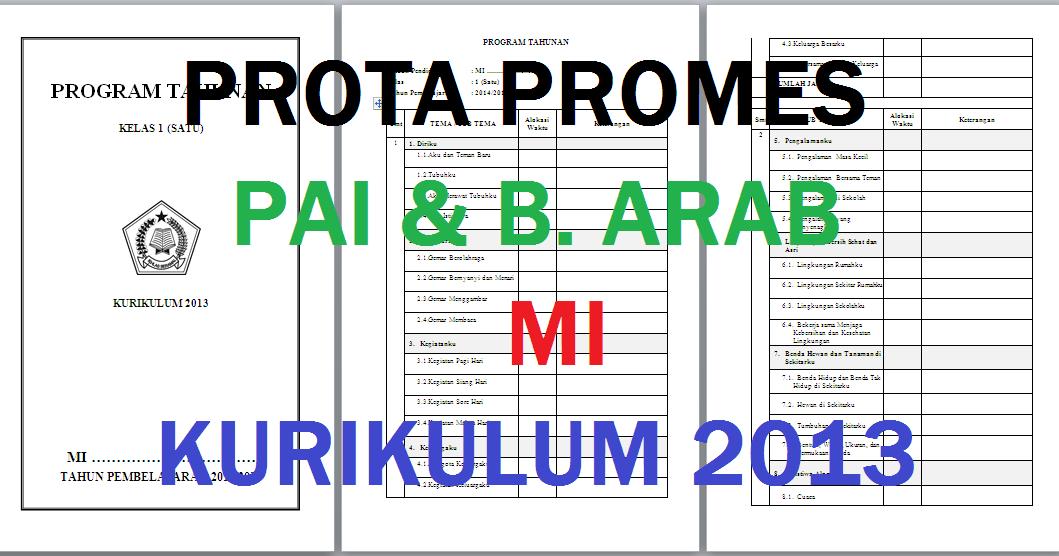 Prota Promes Akidah Akhlak MI Kelas 1,2,3,4,5,6 Kurikulum ...