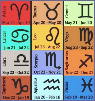 Signs and dates