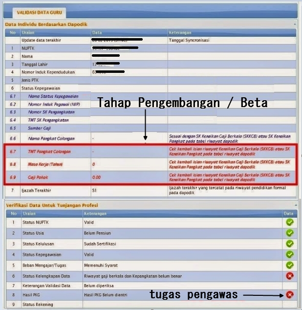Link Dan Cara Cek Informasi PTK 2016 Hasil Sinkronisasi Dapodikdasmen 2016
