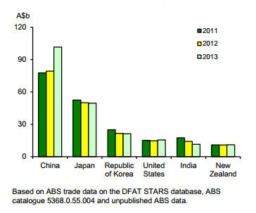 abs import data