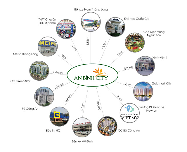 Liên kết tiện ích chung cư An Bình City