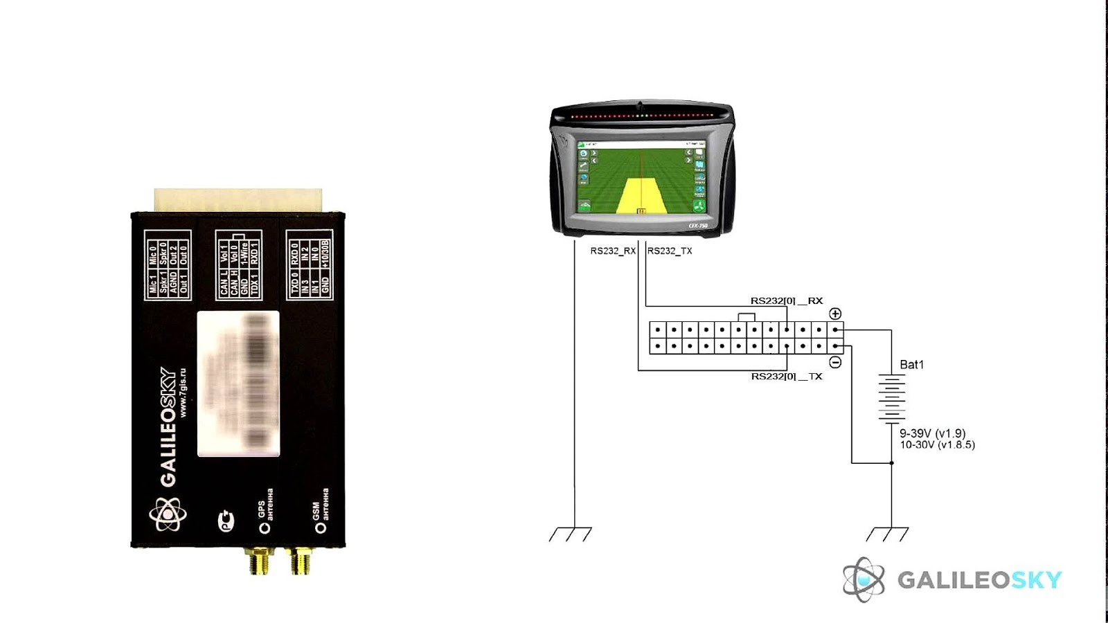 Rs 232 Rs232 Connection Connect Choices Nmea 0183 To Db9 Wiring Diagram