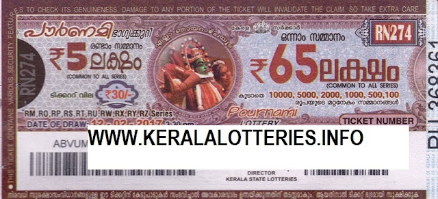 Full Result of Kerala lottery Pournami_RN-128