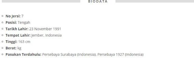 Biodata Andik Vermansyah