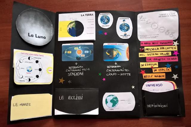 il sistema solare per bambini