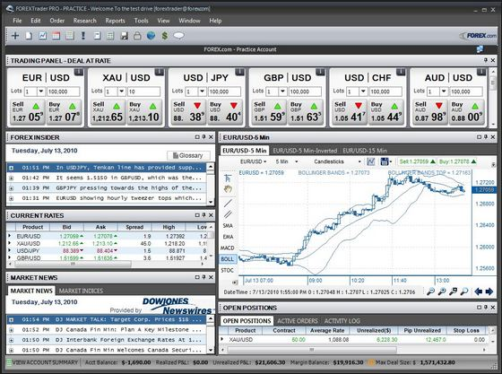 Forex commodities trading platform
