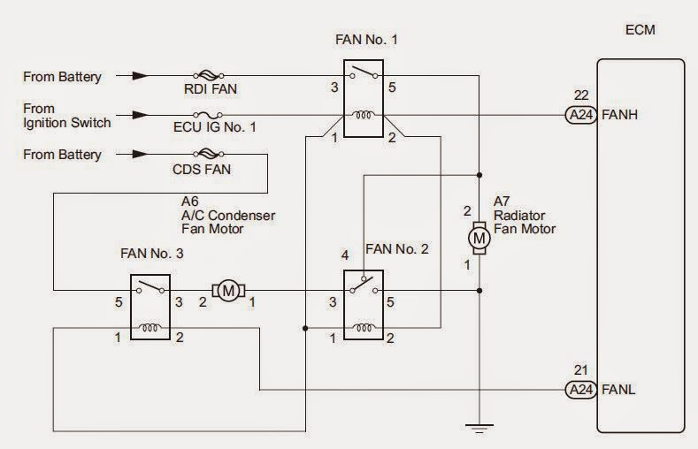 Toyota Camery 2007 To 2011 2az-fe Cooling Fan System With Diagrams