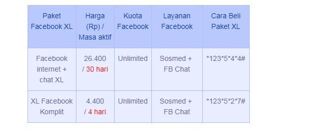 Paket Internet XL Unlimited Facebook