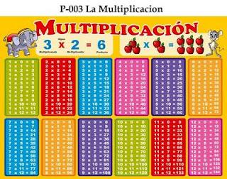 http://www.ceipjuanherreraalcausa.es/Recursosdidacticos/CUARTO/datos/01_Mates/datos/05_rdi/U03/03.htm
