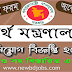 erd.teletalk.com.bd । Ministry of Finance job circular 2019
