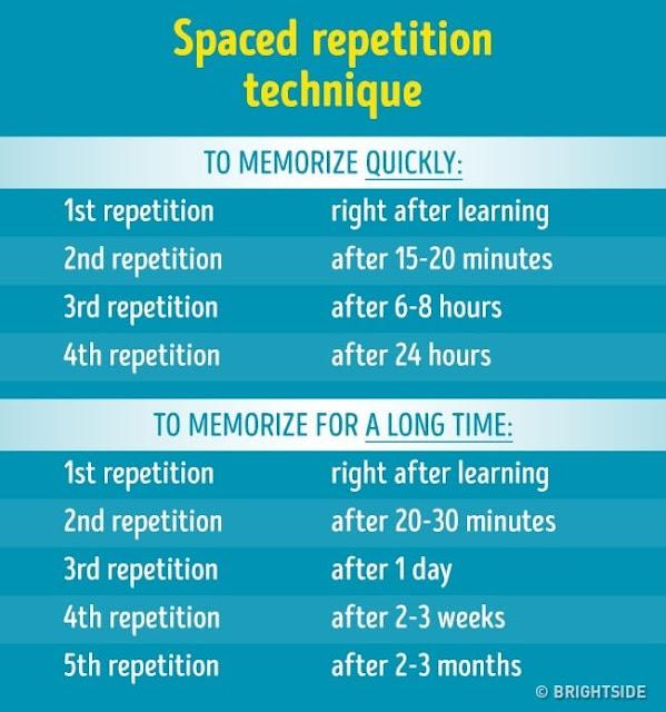 كيف تتذكّر كل شيء