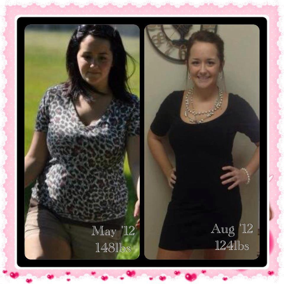 weight loss challenge calgary
