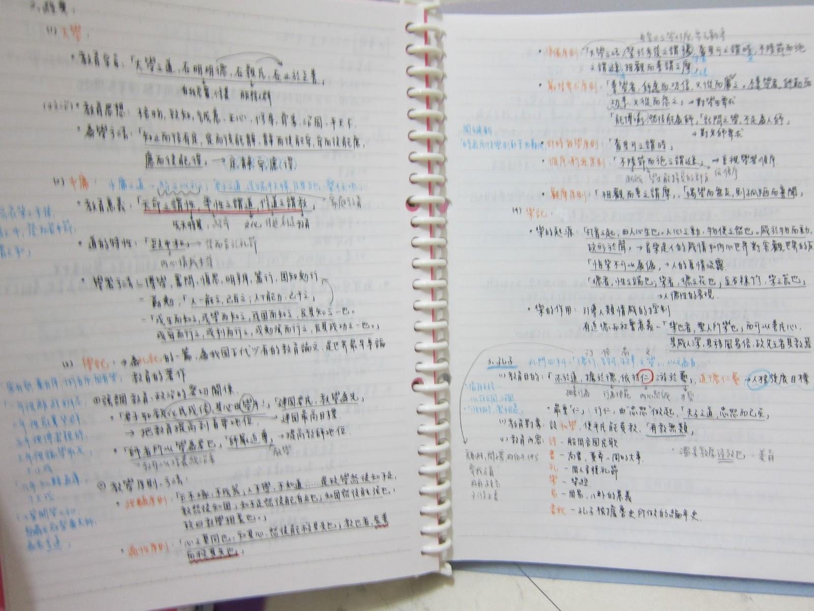 Meng-Hsuan's blog: 我要成為國小音樂老師Step 4-1:念了很多書,筆記該怎麼整理呢?