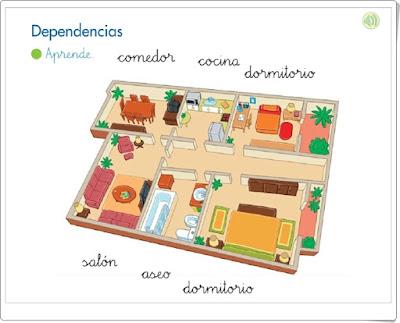 http://anabastida.es/onewebmedia/partes_casa_interior.swf