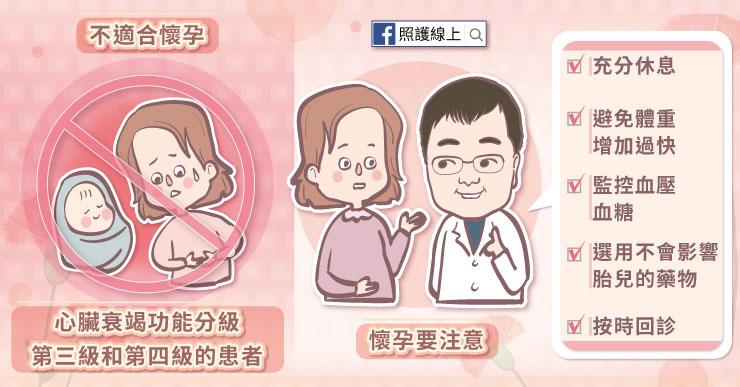心臟衰竭患者懷孕生產要注意哪些事項