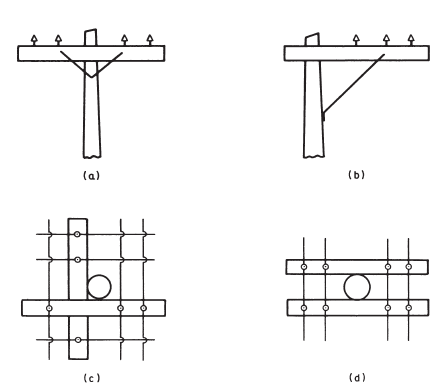 TRANSMISSION LINES DESIGN and ELECTRICAL ENGINEERING HUB
