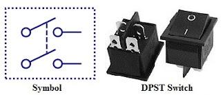 Gambar-Simbol-Saklar-DPST