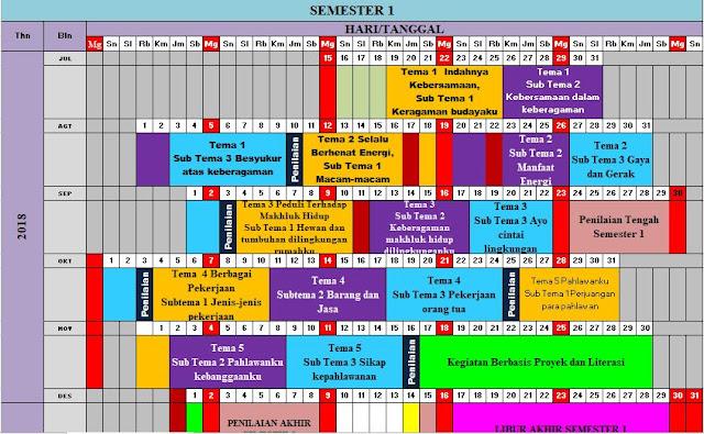 Jadwal Pelajaran Tematik Kurikulum 2013 SD/MI Tahun Pelajaran 2018/2019 Kelas 4 Semester 1-http://www.librarypendidikan.com/