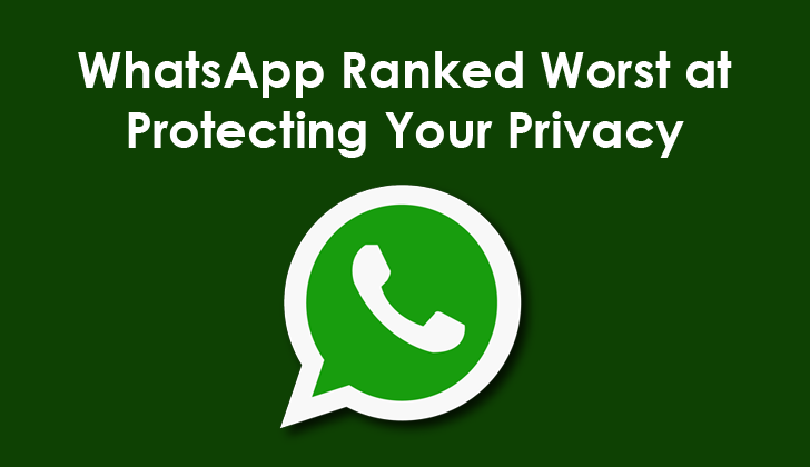 WhatsApp Ranked Worst at Protecting Your Privacy and Data
