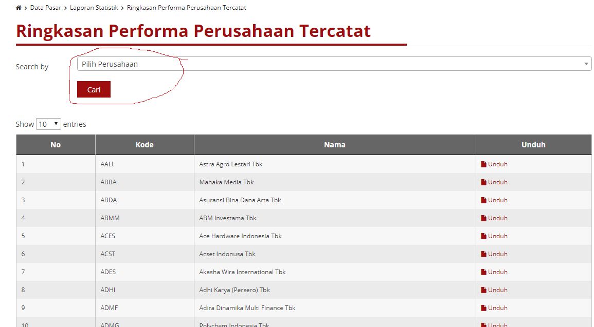 strategi perdagangan intraday di pasar saham indonesia