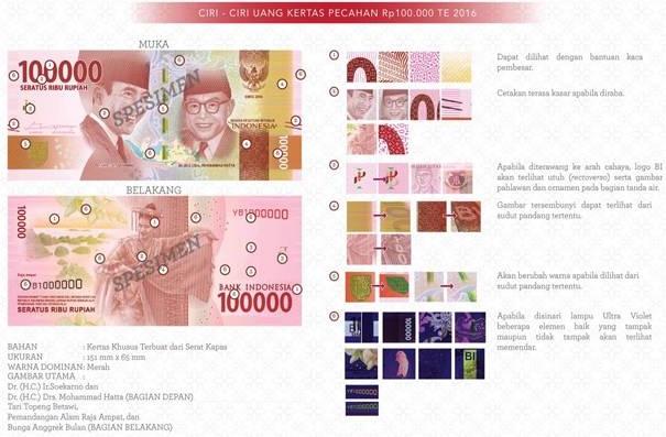 10 Ciri Khusus Uang Kertas 100 Ribu Rupiah Baru (Tahun Emisi 2016) dan Gambarnya