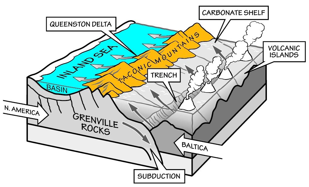 plateau mountains diagram | manual engine schematics and ... plateau mountains diagram