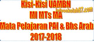 Kisi-Kisi UAMBN MI MTs MA Mata Pelajaran PAI Dan Bahasa Arab Tahun Pelajaran 2017-2018
