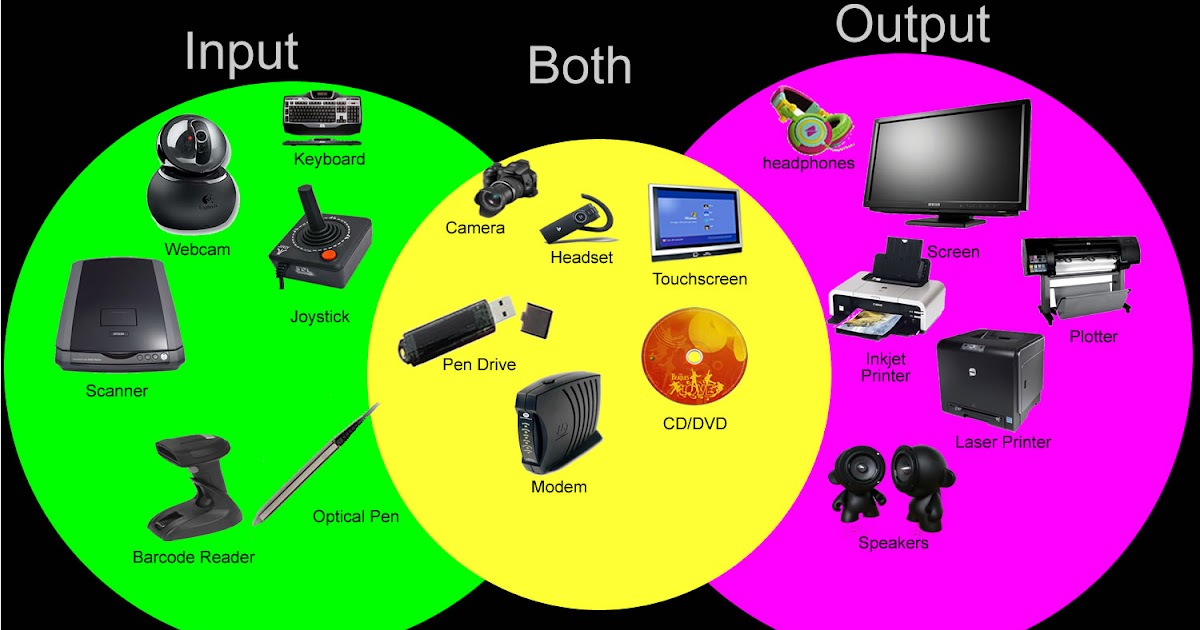 Csc 134 Input And Output Devices
